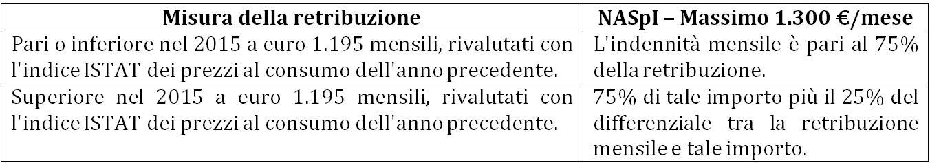 tabella_1
